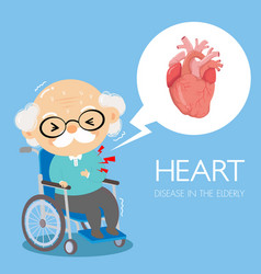 Grandfather is pain in chest from cardiology vector