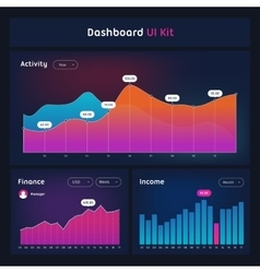 Dashboard UI and UX Kit Bar chart and line graph vector