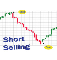 Short selling vector