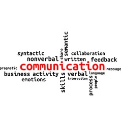 Word cloud communication vector