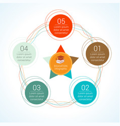 education infographic for presentation flat with vector image vector image