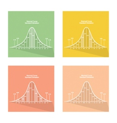Collection of 4 Curve of The Standard Distribution vector image