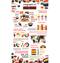 Infographic for japanese asian cuisine food vector