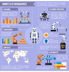 Robots Infographic Set vector image
