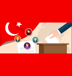 Turkey democracy political process selecting vector