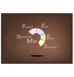 marketing mix strategy or 4ps model round chart vector image