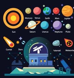 Observatory solar system vector
