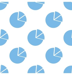 Circle chart seamless pattern vector image