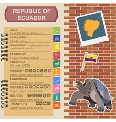 Ecuador infographics statistical data sights vector