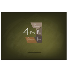 Marketing mix or 4ps model on green chalkboard vector