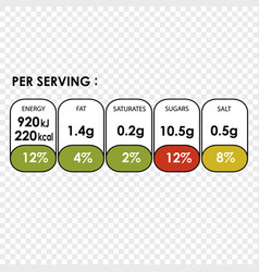 Nutrition facts information vector