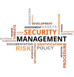 word cloud security management vector image