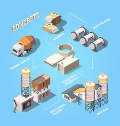 Cement factory stage concrete production vector
