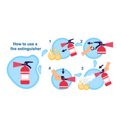 How to use fire extinguisher vector
