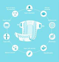 Cartoon diaper characteristics infographic card vector