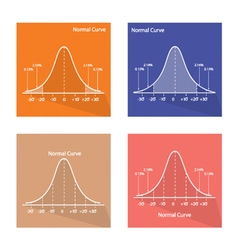 Collection of 4 Standard Normal Distribution Curve vector