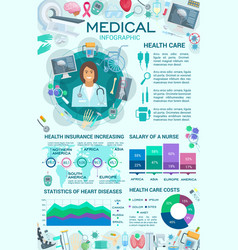 healthcare insurance medical infographic vector image