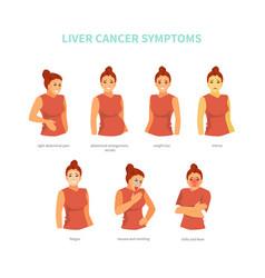 Liver cancer symptoms vector