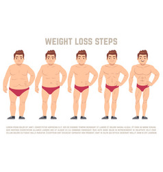 male before and after diet man body from fat vector image