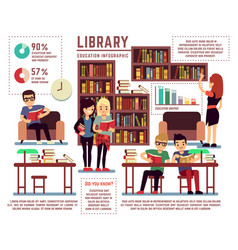 library with young educated students vector image