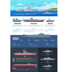 Military Fleet Infographics vector image