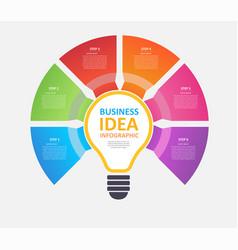 business idea infographic showing development vector image