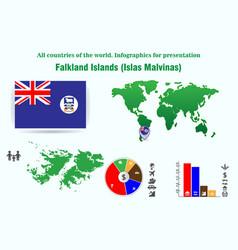 falkland islands islas malvinas all countries vector image