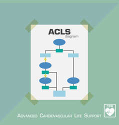 Advanced cardiovascular life support acls vector
