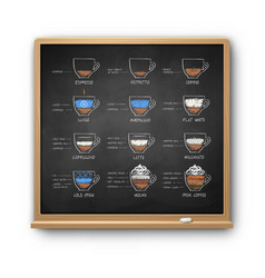 chalk drawn sketches set coffee recipe vector image