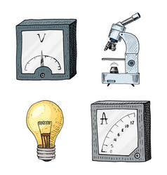ammeter or voltmeter microscope and light bulb vector image