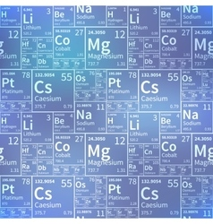 Chemical elements from periodic table white icons vector