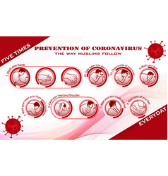 Covid19 19 prevention vector