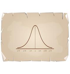 Normal distribution curve chart on old paper backg vector