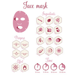 face mask infographics vector image