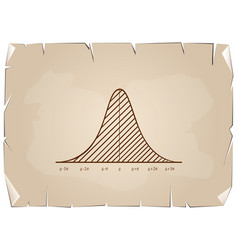 normal distribution diagram or bell curve on old p vector image vector image