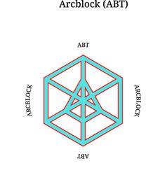 Nucleus vision ncash logo vector