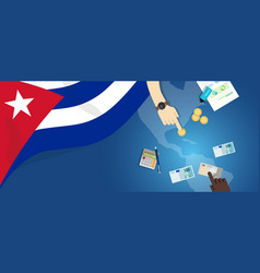 Cuba cuban economy fiscal money trade concept vector