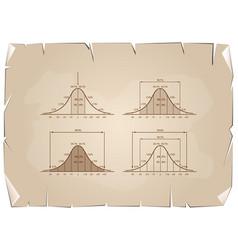 set of normal distribution diagram on old paper ba vector image vector image