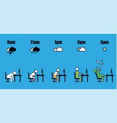 working hour evolution weather battery level vector image