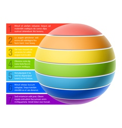 Sphere chart vector image