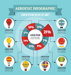Aerostat infographic concept flat style vector