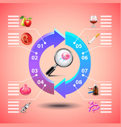 infographics arrows with pregnancy objects on red vector image vector image