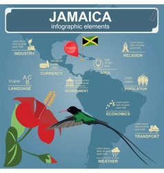 Jamaica infographics statistical data sights vector image vector image
