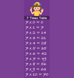 girl on seven times table template vector image