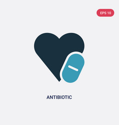 Two color antibiotic icon from medical concept vector