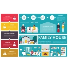Family House infographic flat vector
