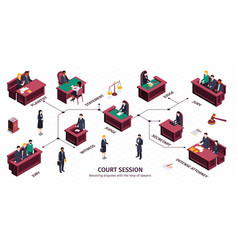 Court session isometric infographics vector