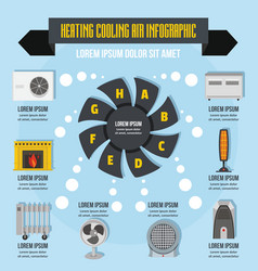 Heating cool air infographic concept flat style vector