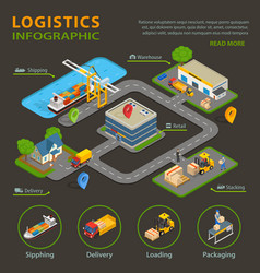 logistic infographic set vector image