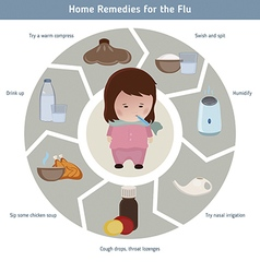 Home remidies for the flu vector